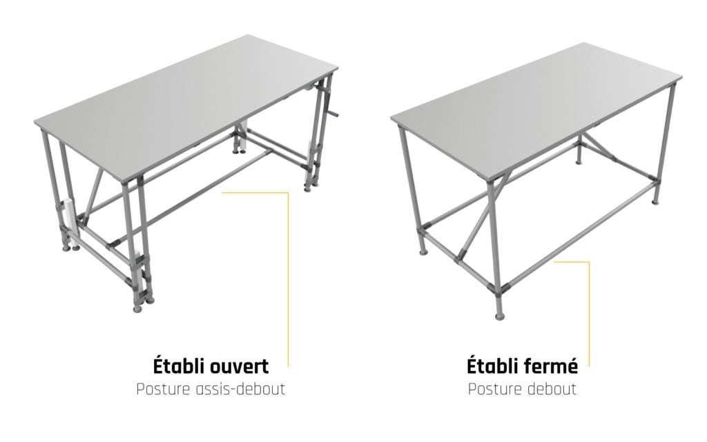 établi-structure-posture-assis-debout